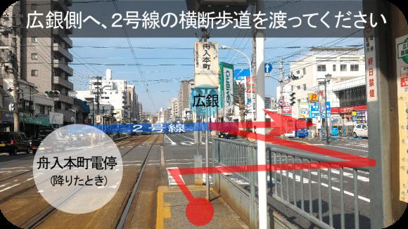 舟入本町電停(降りてからのアクセス案内)