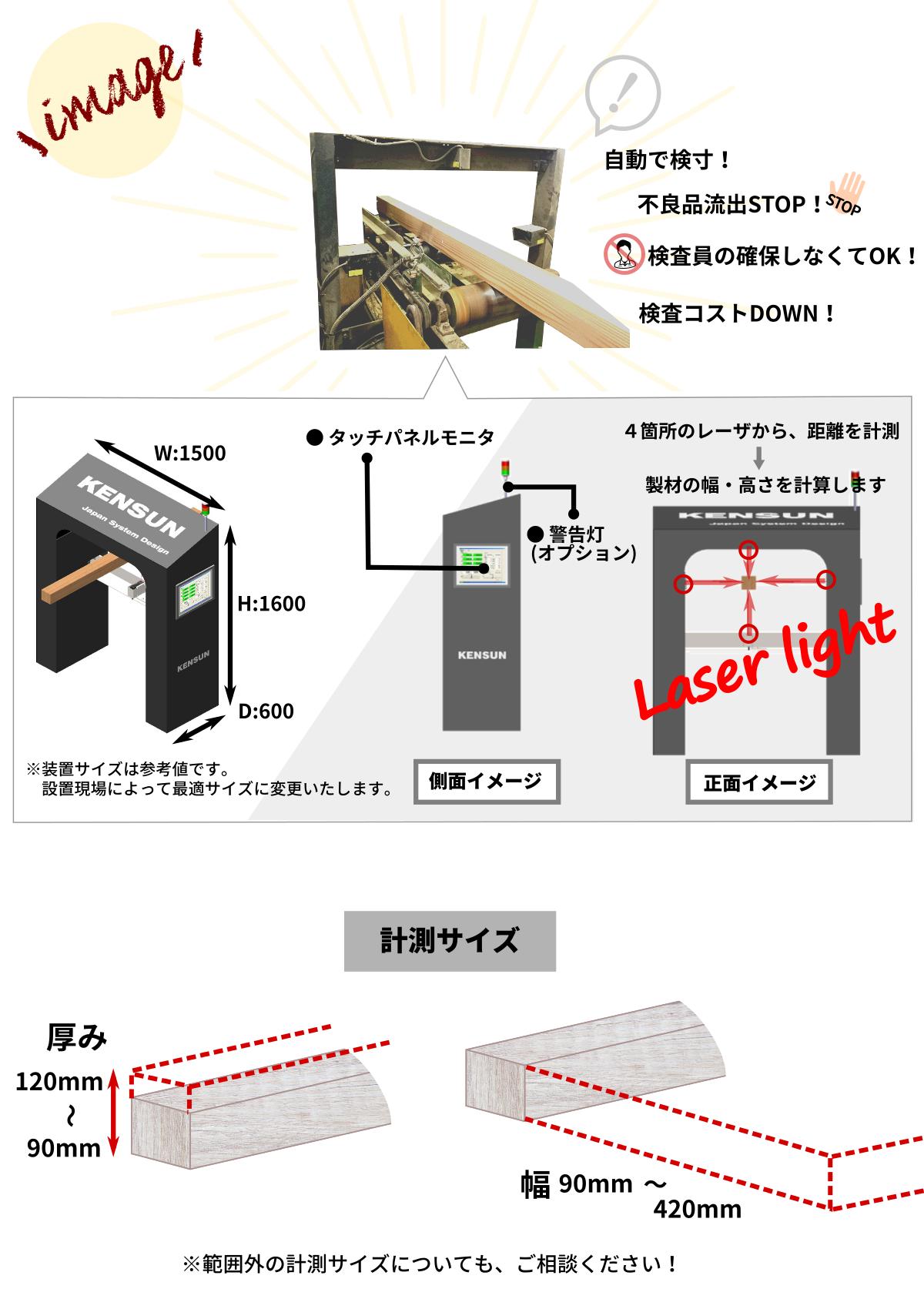 【WooDiL(ウッディル)製品イメージ図】自動で検寸。不良品ストップ。検査員の確保しなくてOK。検査コストDown。