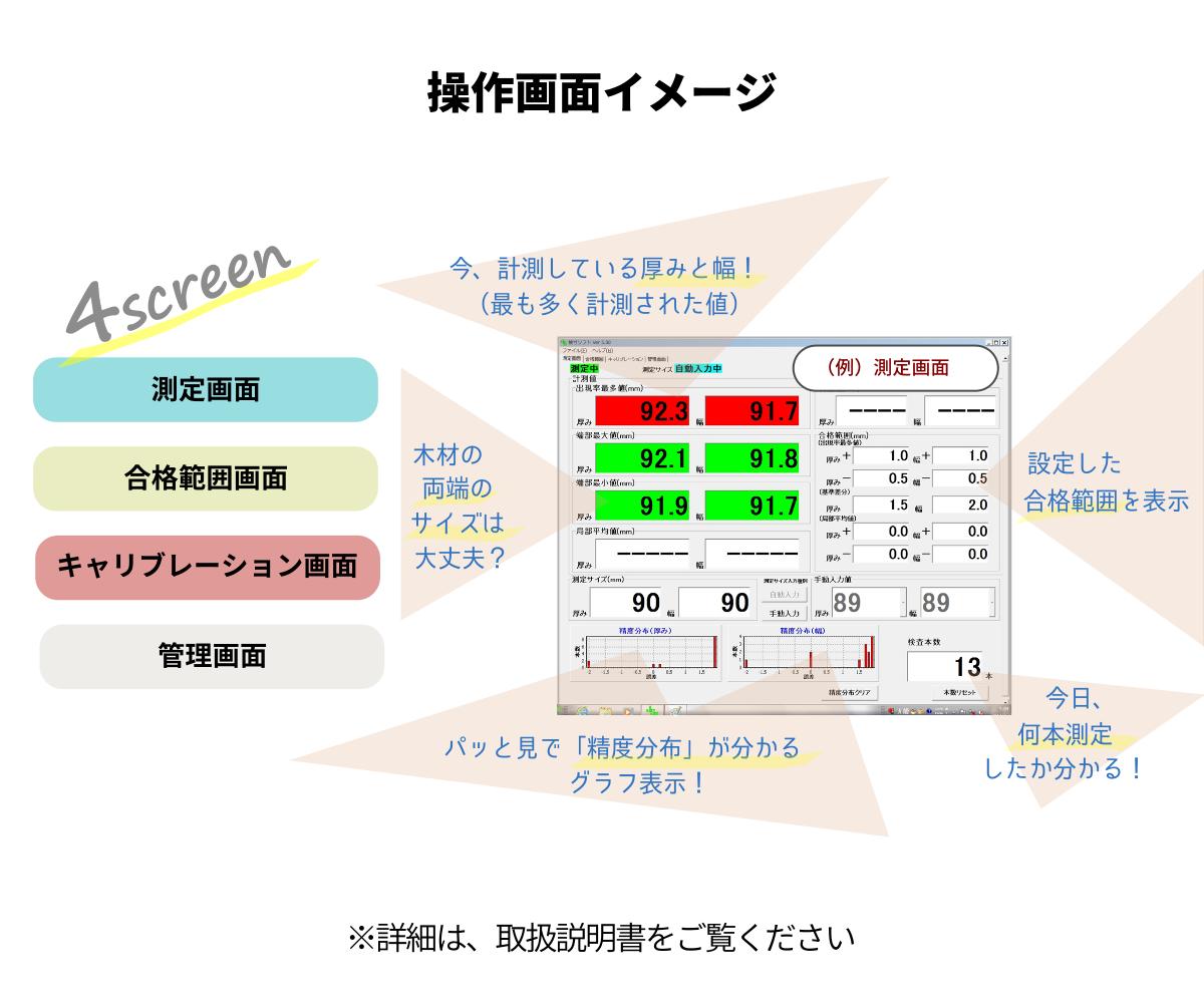 【WooDiL(ウッディル)操作画面イメージ】測定画面、合格範囲画面、キャリブレーション画面、管理画面の4画面。測定本数が分かる。パッと見で「精度分布」が分かるグラフ表示。
