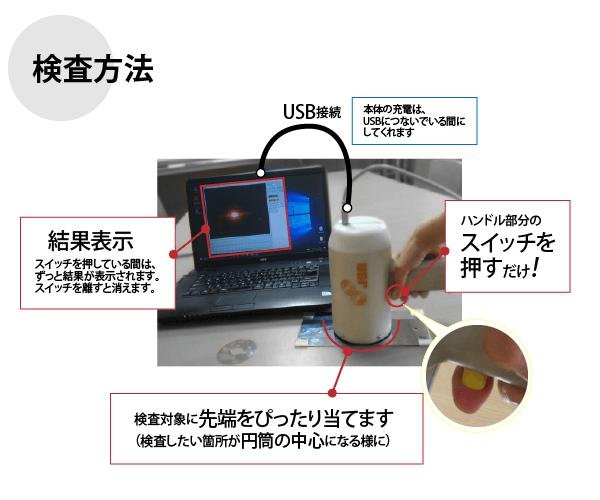 「研磨品質検査装置」の検査方法