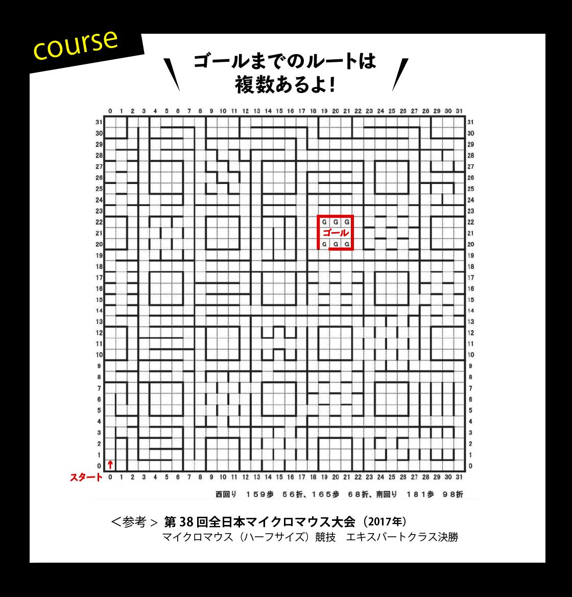 第38回全日本マイクロマウス大会(2017年)マイクロマウス(ハーフサイズ)競技、エキスパートクラス決勝の迷路
