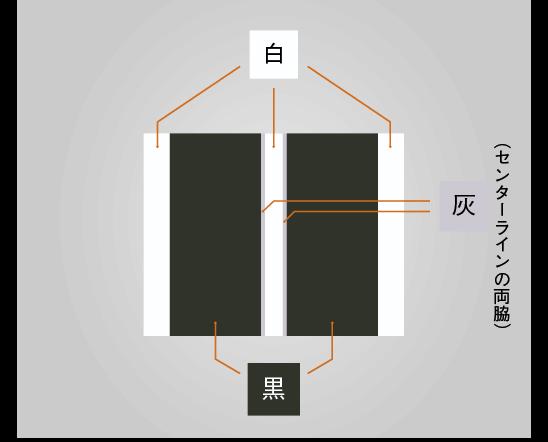 マイコンカーラリー【コース規格】色の説明