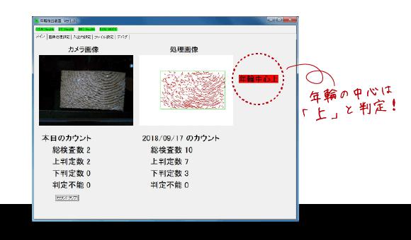 年輪方向判定装置 メイン画面(結果表示)イメージ