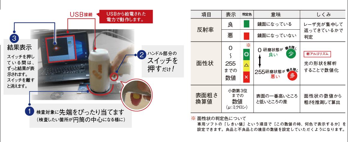 研磨加工検査装置【LIMA01】検査方法と判定内容の説明(反射率、面性状、表面粗さ換算値)