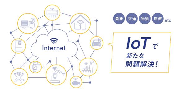 IoTで新たな問題解決!(農業、交通、物流、医療など)