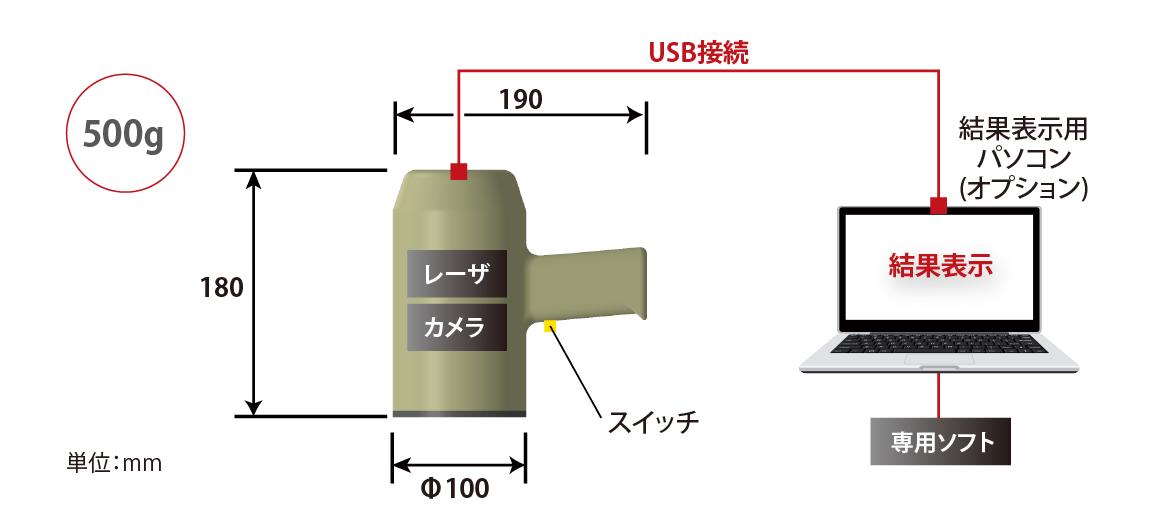 研磨加工検査装置【LIMA01】外形寸法図/システム構成図