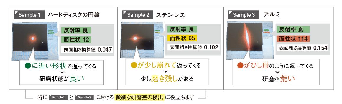 研磨加工検査装置【LIMA01】計測デモ(sample1:ハードディスクの円盤、sample2:ステンレス、sample3:アルミ)特にsample1とsample2のような微細な研磨差の検出に役立ちます!
