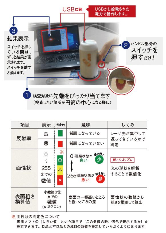 研磨加工検査装置【LIMA01】検査方法と判定内容の説明(反射率、面性状、表面粗さ換算値)-for mobile-