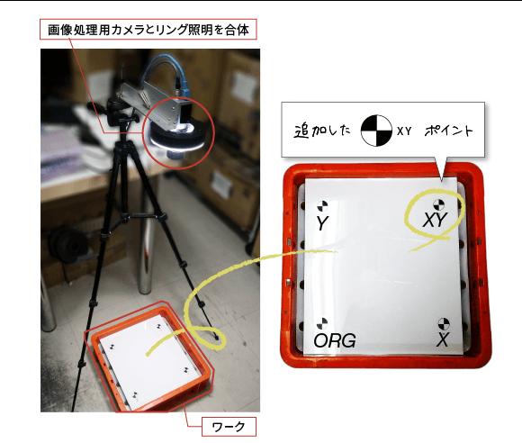 ピッキングロボットの基点設定修正(精度を追求)