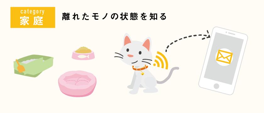 【IoT具体例 概要図】猫の首輪 ジャンル:家庭、離れたモノの状態を知る