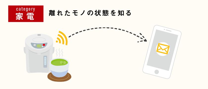 【IoT具体例 概要図】見守り電気ポット ジャンル:家電、離れたモノの状態を知る