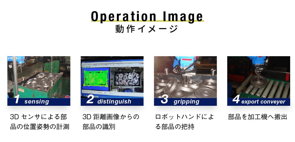 バラ積み自動車部品ピッキングシステム【動作イメージ】