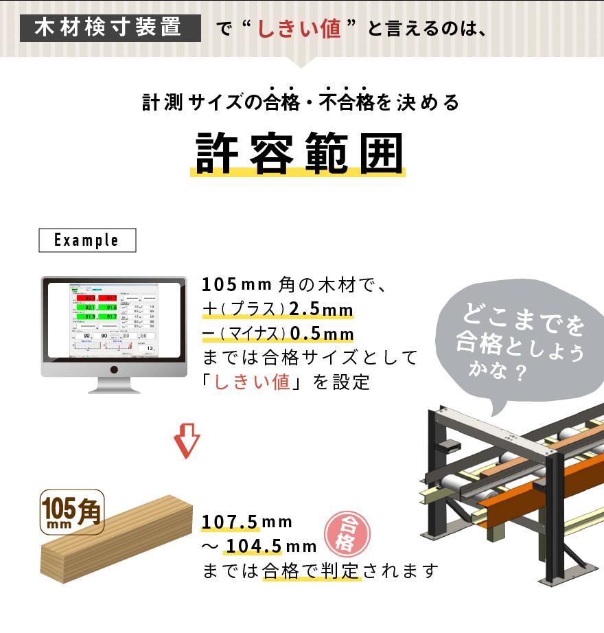 【木材検寸装置】でしきい値と言えるのは、計測サイズの合格・不合格を決める許容範囲 どこまでを合格としようかな?(例:105mm角の木材で、 +(プラス)2.5mmー(マイナス)0.5mmまでは合格サイズとして「しきい値」を設定した場合、107.5mm~104.5mmまでは合格で判定されます)
