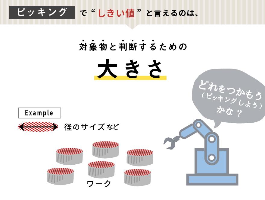 【ピッキング】でしきい値と言えるのは、対象物と判断するための大きさ(EX)径のサイズなど どれをつかもう(ピッキングしよう)かな?
