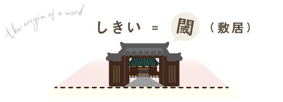 【しきい値の語源】しきい=閾(敷居)・スレッショルド