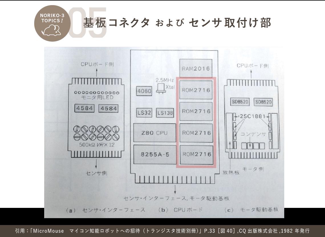 【基板コネクタおよびセンサ取付け部】(ROM×4個も搭載)引用:「MicroMouse マイコン知能ロボットへの招待(トランジスタ技術別冊)P.33[図40],CQ出版株式会社,1982年9月1日初版発行