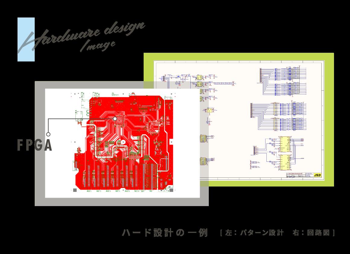 FPGAを使った、ハードウェア設計の一例[左:パターン設計 右:回路図]