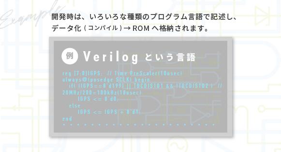 FPGAプログラム言語の一例(Verilog)
