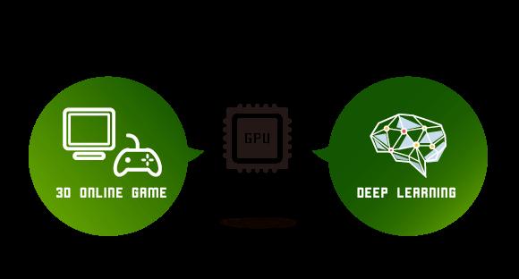 【GPU】オンラインゲームやDeepLearning