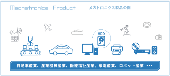 メカトロニクス製品の例(自動車産業、産業機械産業、医療福祉産業、家電産業、ロボット産業・・・)