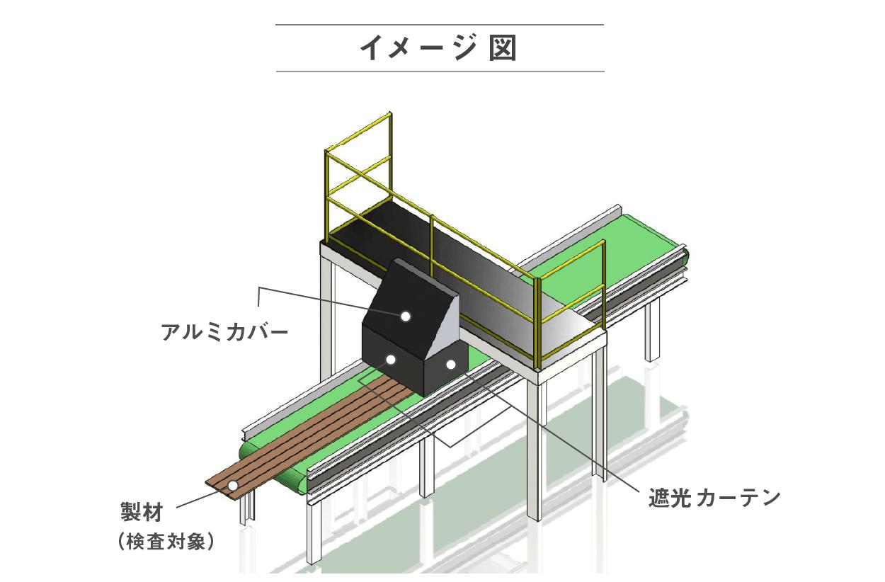 【塗布検査装置】イメージ図1(全体)