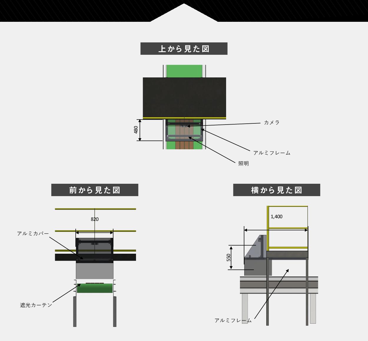 【塗布検査装置】イメージ図2(詳細:上・前・横から見た図)