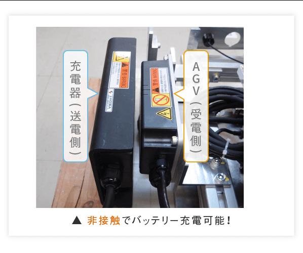 ▲ 非接触でバッテリー充電可能!