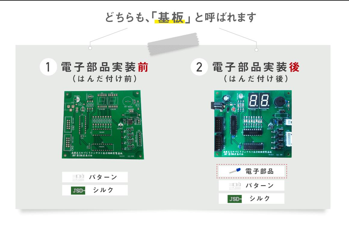 どちらも、「基板」と呼ばれます。部品実装前(はんだ付け前)と部品実装後(はんだ付け後)の比較