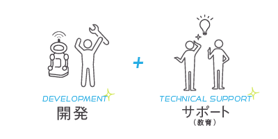 開発+技術サポート(教育)