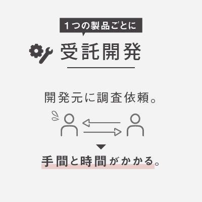 【受託開発vs開発コンサル①】開発元に調査依頼→手間と時間がかかる