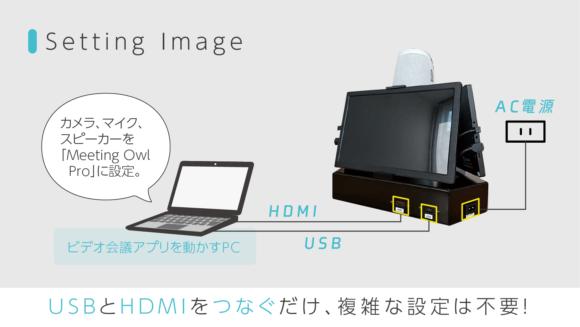 【IINE-EV01 Setting Image】USBとHDMIをつなぐだけ、複雑な設定は不要!