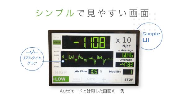 空気イオンカウンターAJ-1502【シンプルで見やすい操作画面】