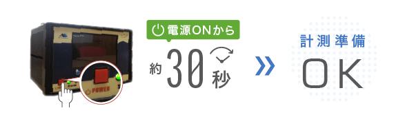 空気イオンカウンターAJ-1502【待ち時間約30秒で計測準備OK】